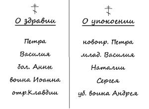 Церковная записка от руки